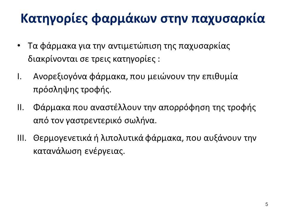 Ι. Ανορεξιογόνα Φάρμακα (1 από 9)