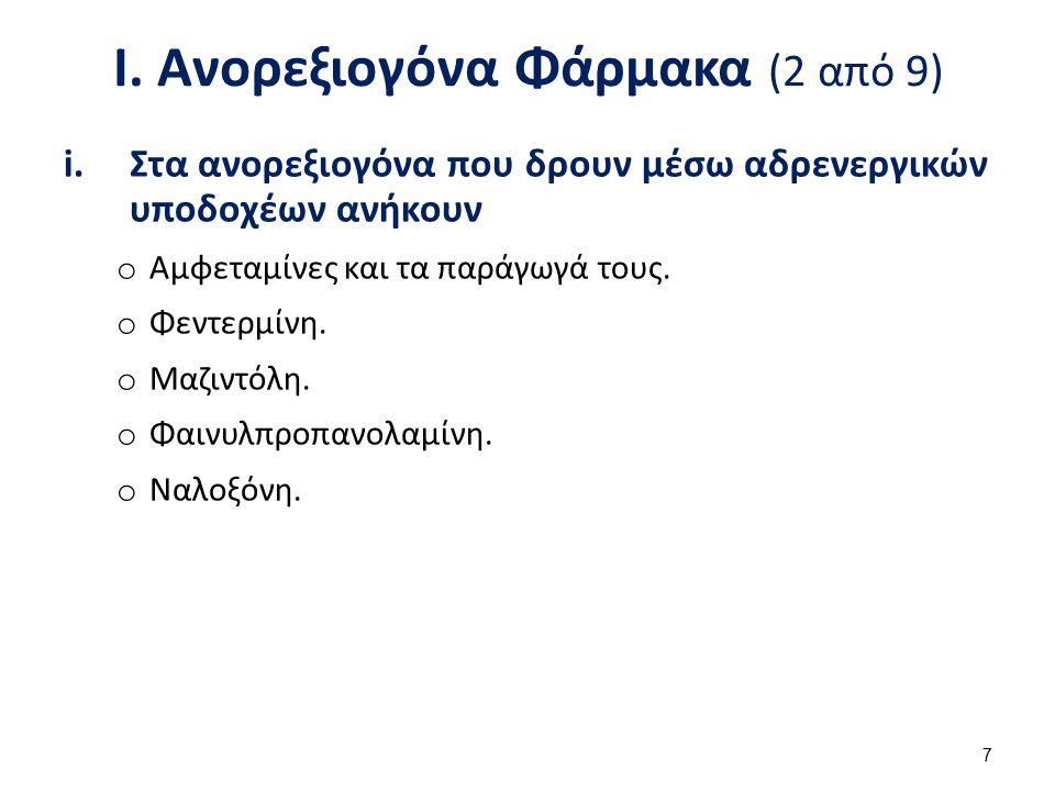 Ι. Ανορεξιογόνα Φάρμακα (3 από 9)
