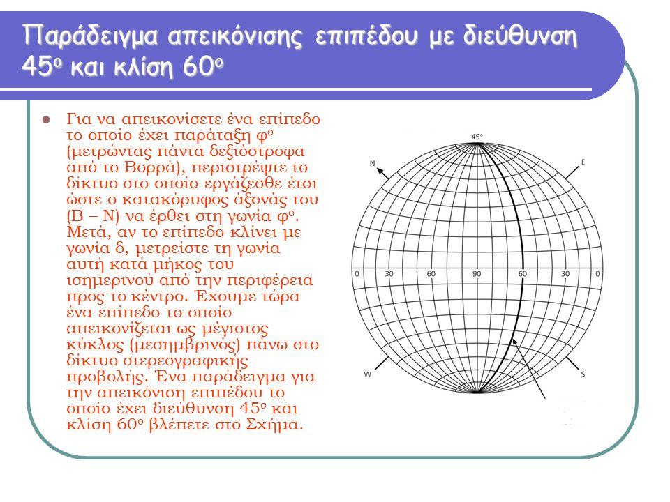 Παράδειγμα απεικόνισης επιπέδου με διεύθυνση 45ο και κλίση 60ο