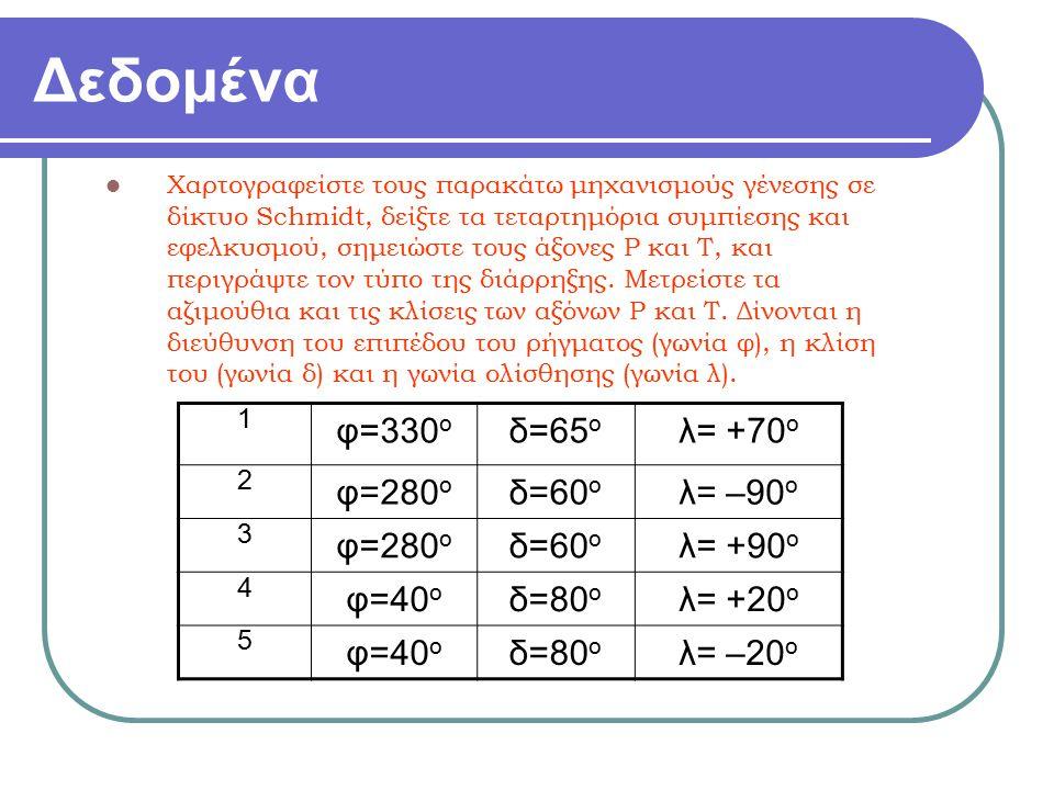 Δεδομένα 1 2 3 4 5 φ=330ο δ=65ο λ= +70ο φ=280ο δ=60ο λ= –90ο λ= +90ο
