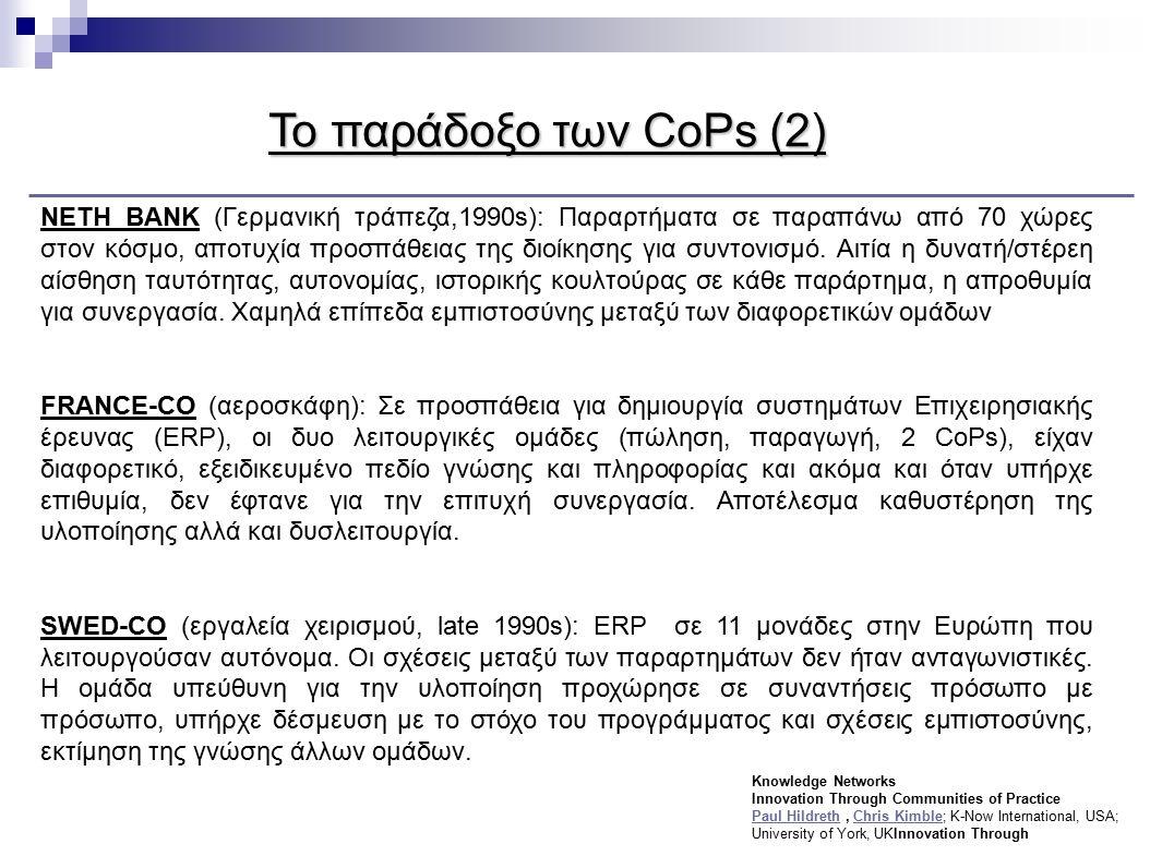 Το παράδοξο των CoPs (2)