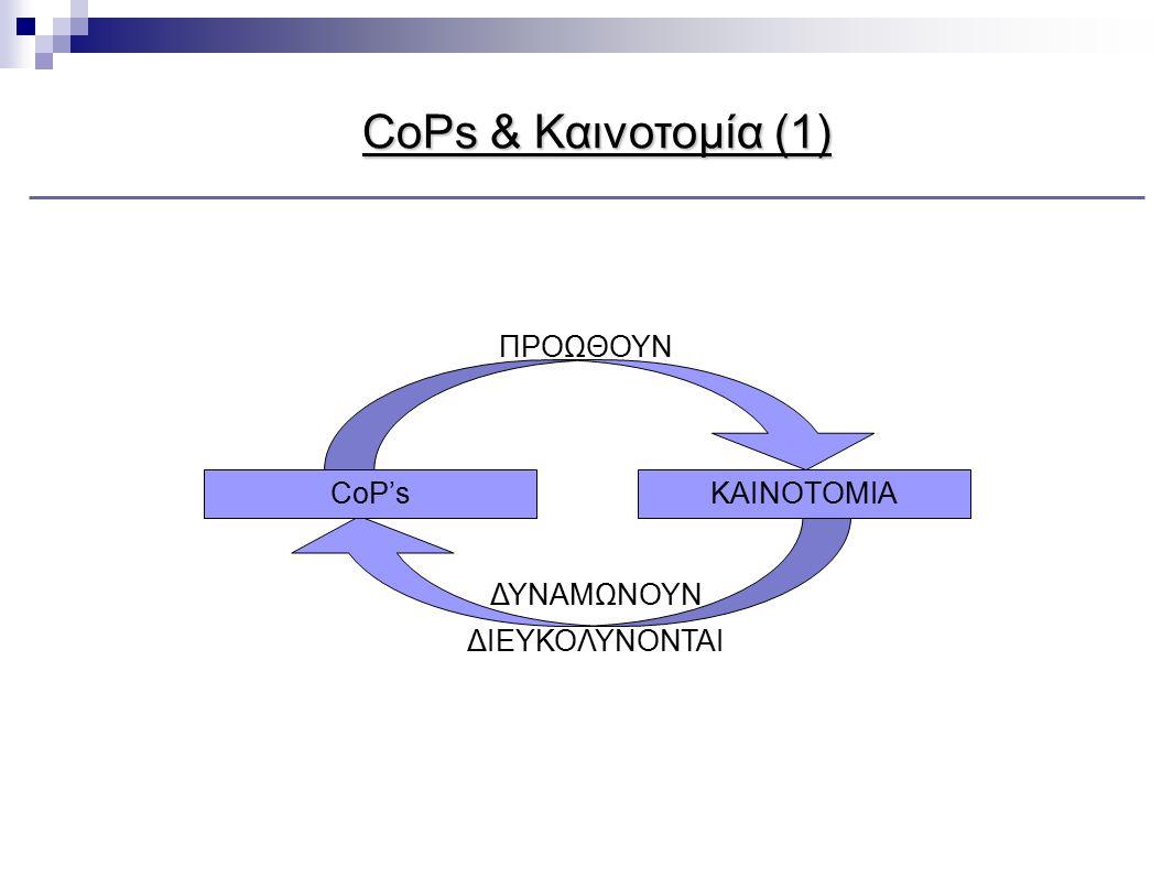 CoPs & Καινοτομία (1) CoP's ΚΑΙΝΟΤΟΜΙΑ ΠΡΟΩΘΟΥΝ ΔΥΝΑΜΩΝΟΥΝ