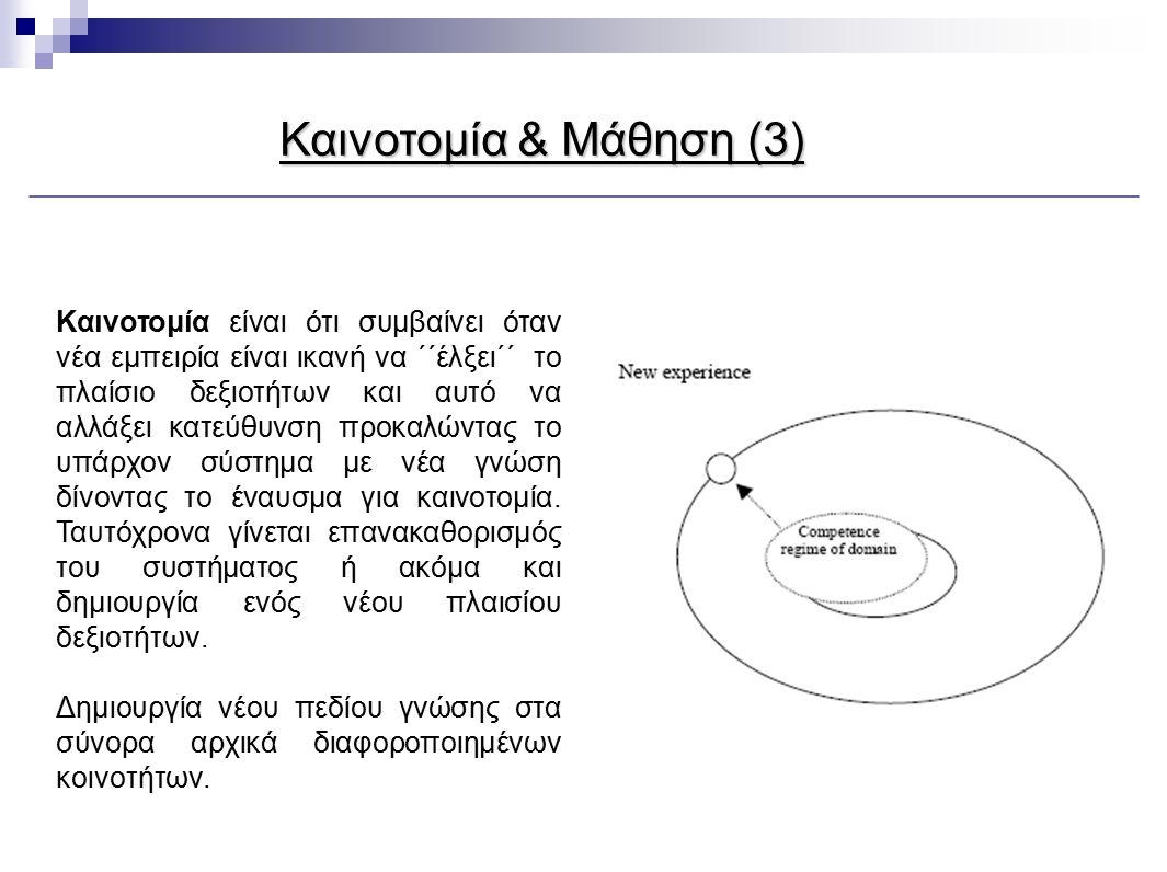 Καινοτομία & Μάθηση (3)