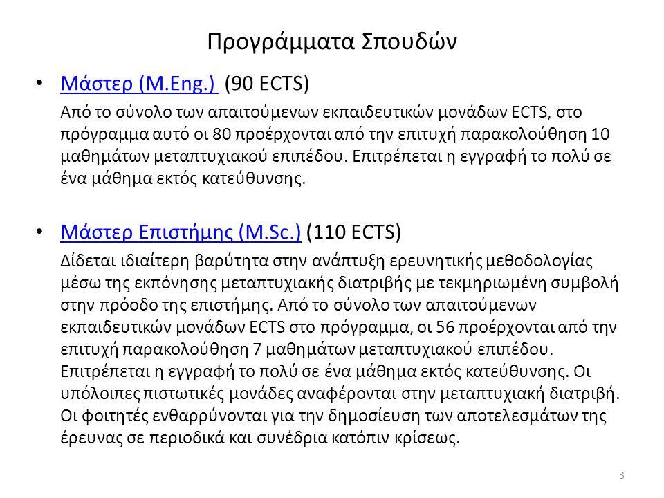 Προγράμματα Σπουδών Μάστερ (Μ.Εng.) (90 ECTS)
