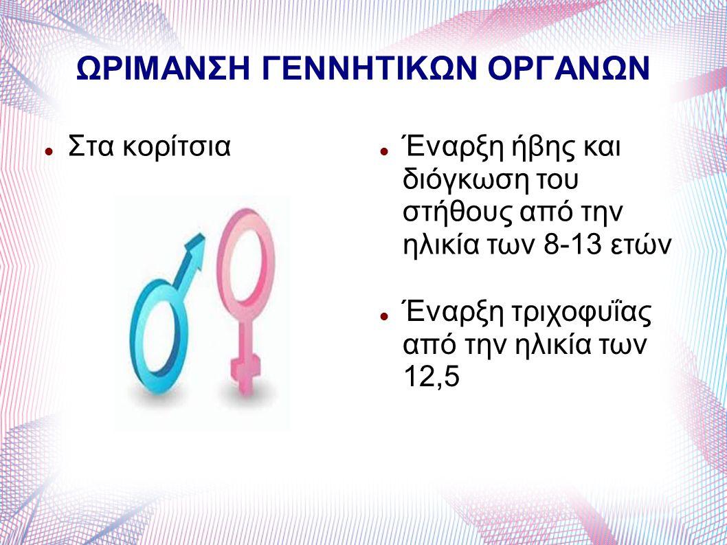 ΩΡΙΜΑΝΣΗ ΓΕΝΝΗΤΙΚΩΝ ΟΡΓΑΝΩΝ