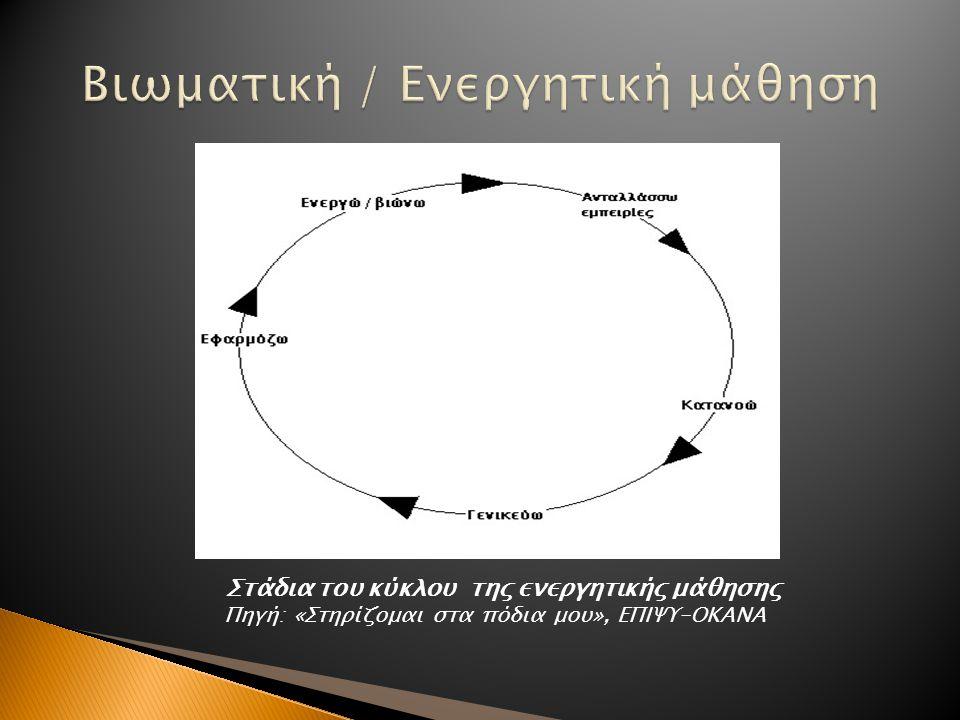 Βιωματική / Ενεργητική μάθηση