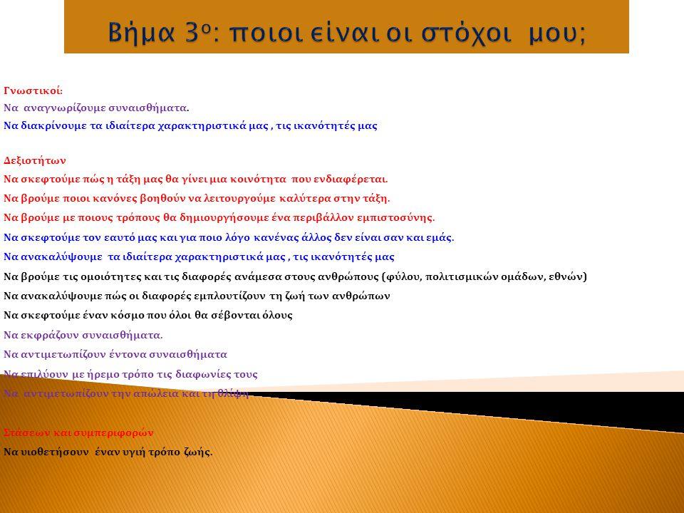Βήμα 3ο: ποιοι είναι οι στόχοι μου;