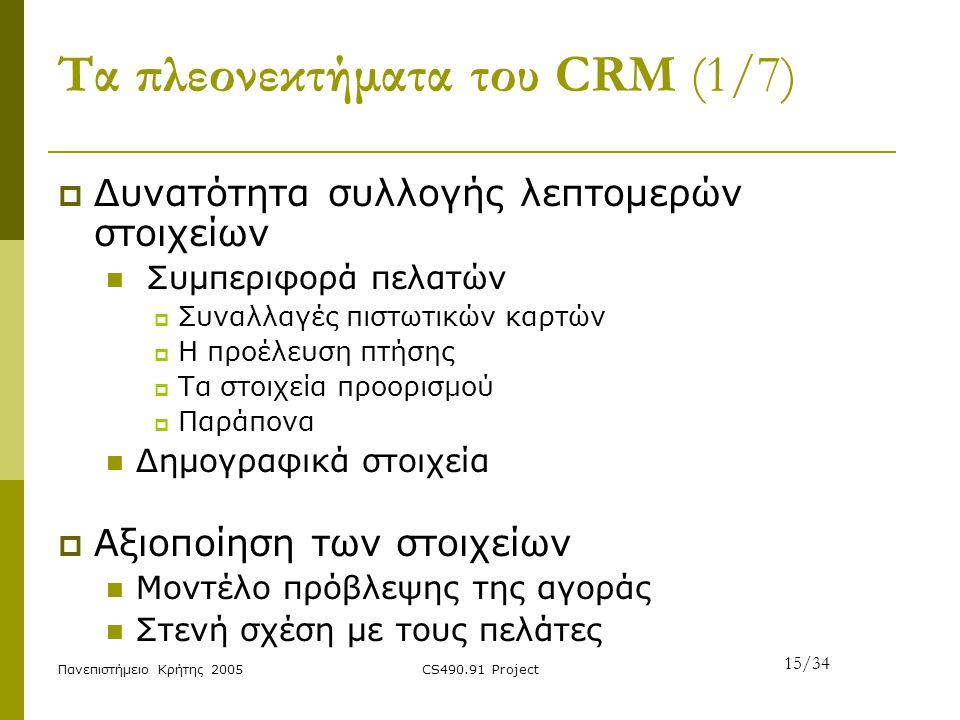 Τα πλεονεκτήματα του CRM (1/7)
