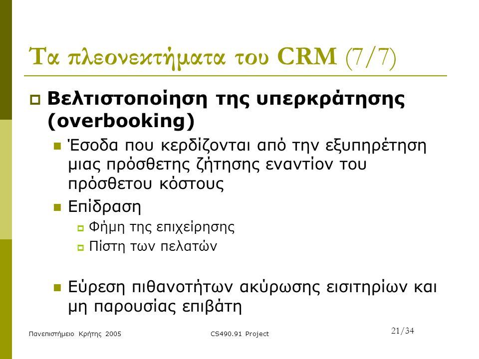 Τα πλεονεκτήματα του CRM (7/7)