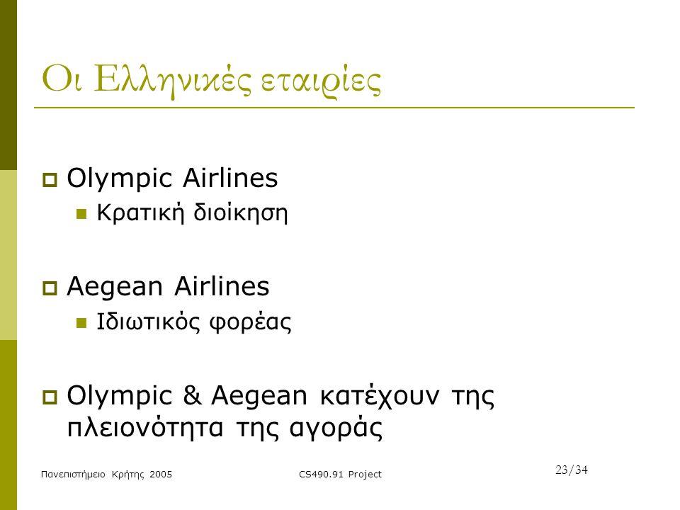Οι Ελληνικές εταιρίες Olympic Airlines Aegean Airlines