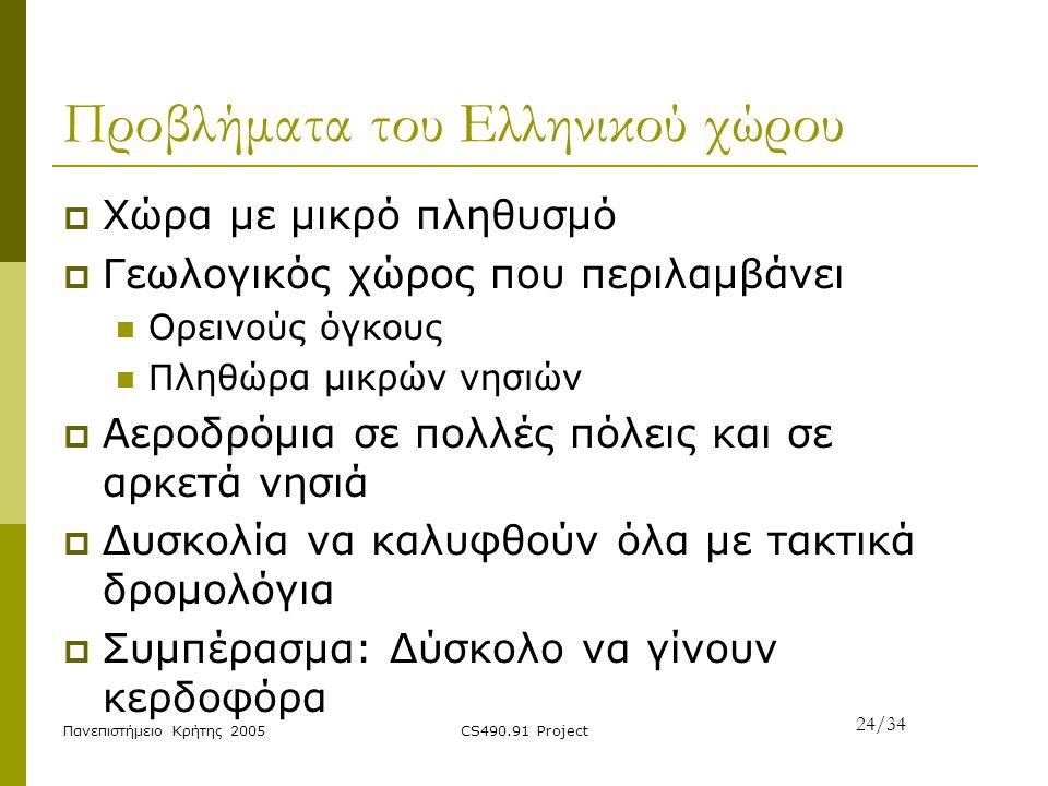Προβλήματα του Ελληνικού χώρου