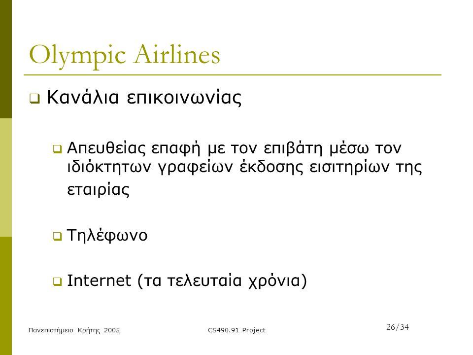 Olympic Airlines Κανάλια επικοινωνίας