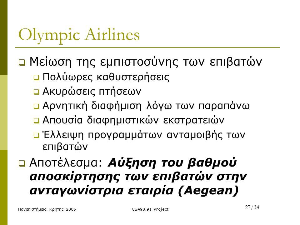 Olympic Airlines Μείωση της εμπιστοσύνης των επιβατών