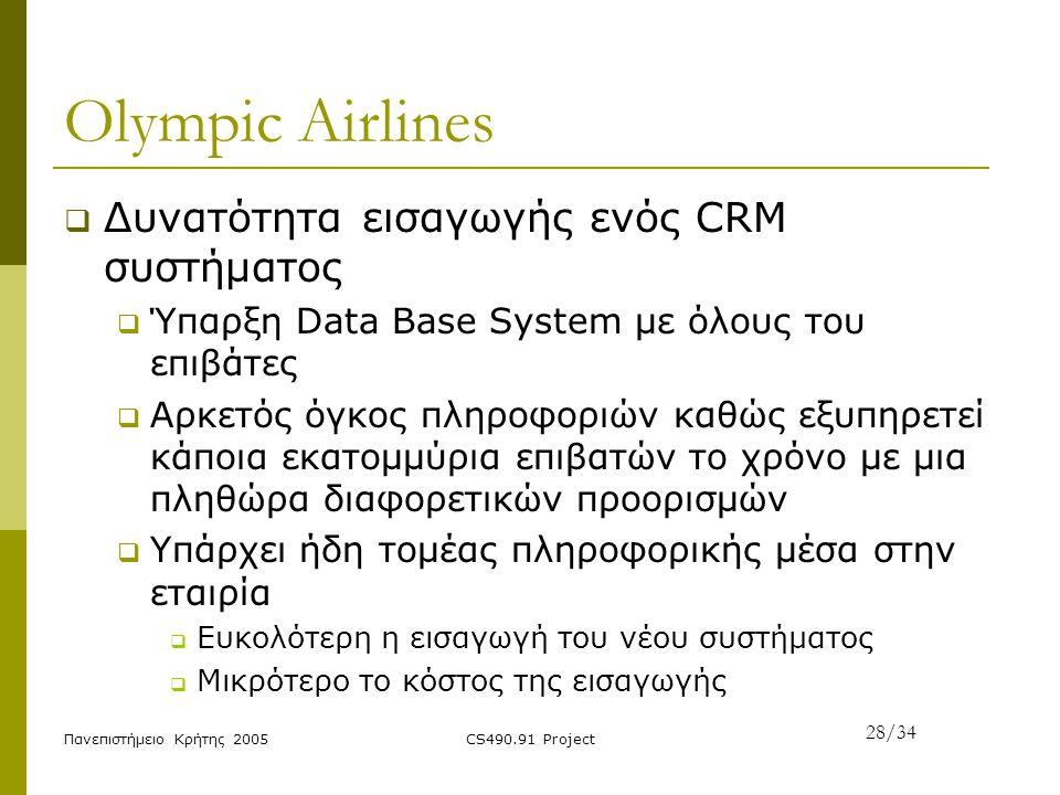 Olympic Airlines Δυνατότητα εισαγωγής ενός CRM συστήματος