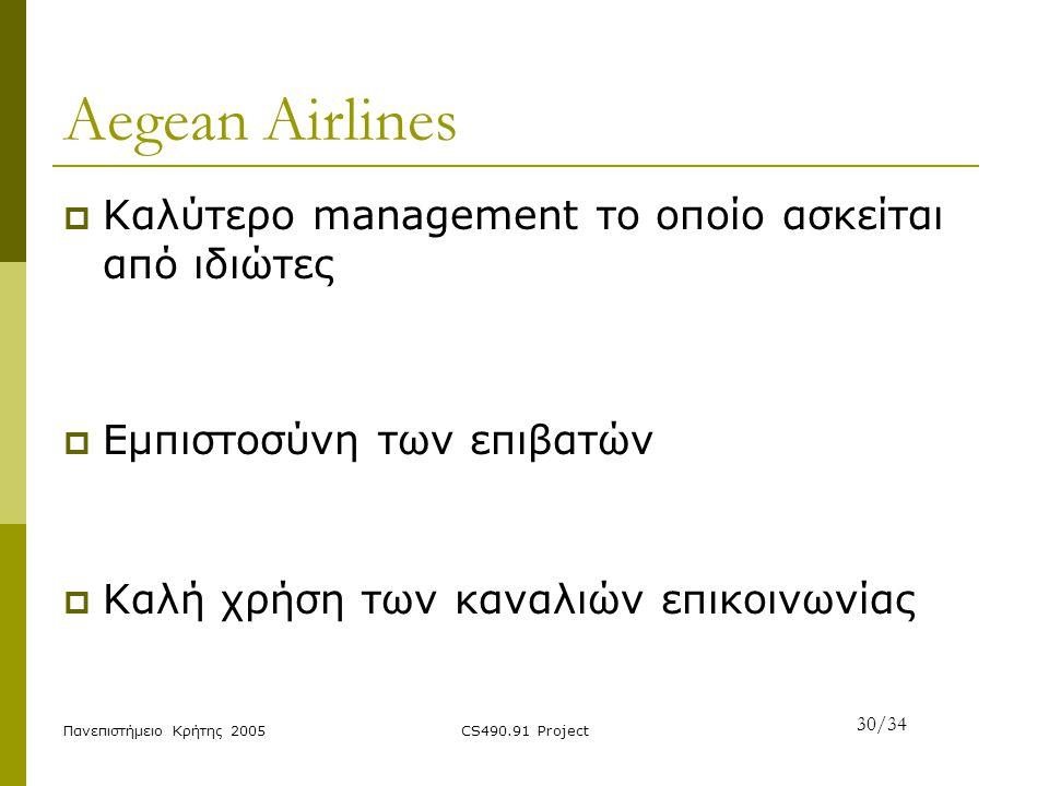 Aegean Airlines Καλύτερο management το οποίο ασκείται από ιδιώτες