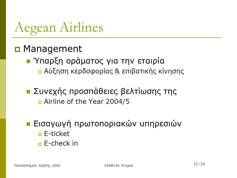 Aegean Airlines Management Ύπαρξη οράματος για την εταιρία