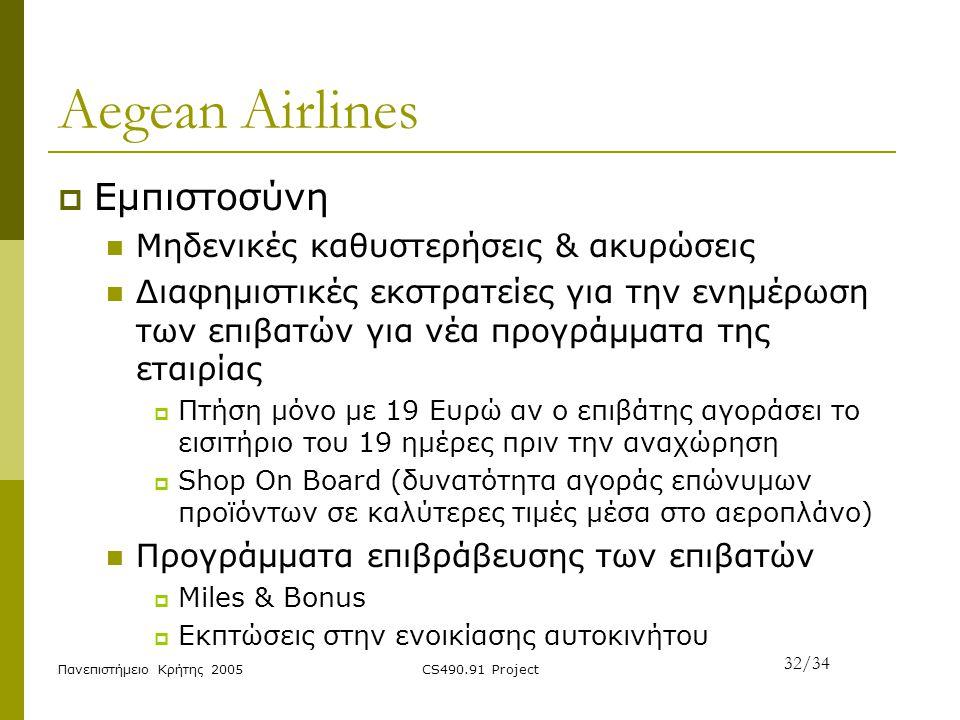 Aegean Airlines Εμπιστοσύνη Μηδενικές καθυστερήσεις & ακυρώσεις