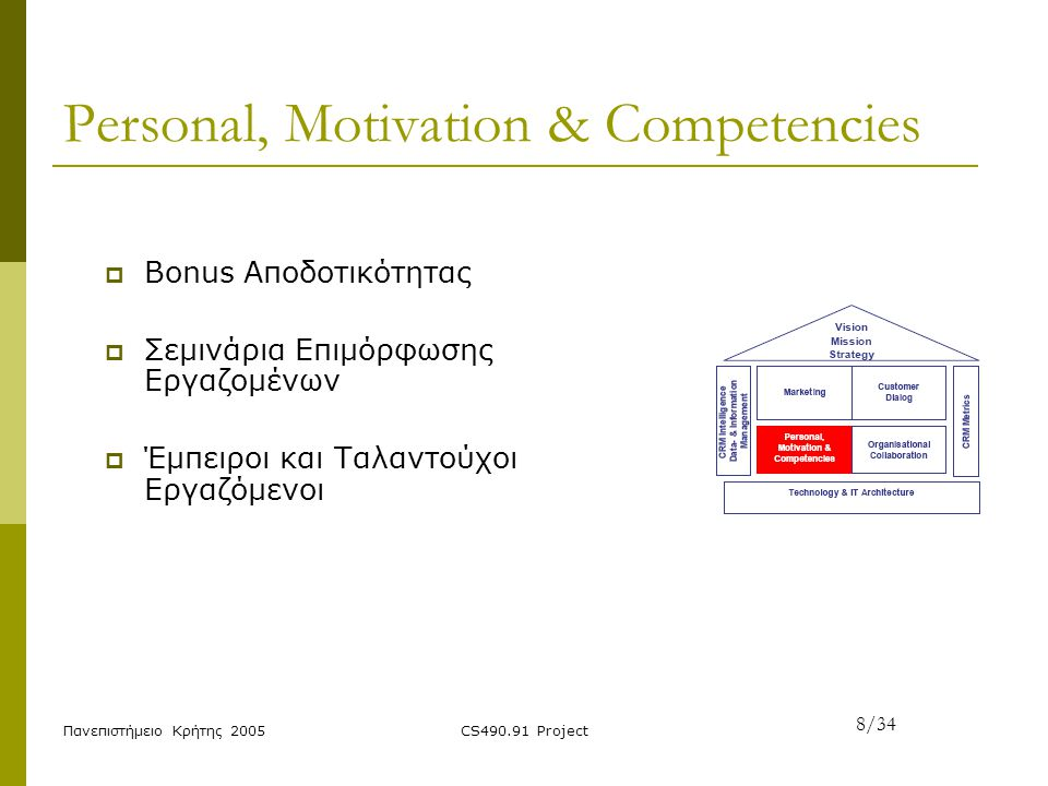 Personal, Motivation & Competencies