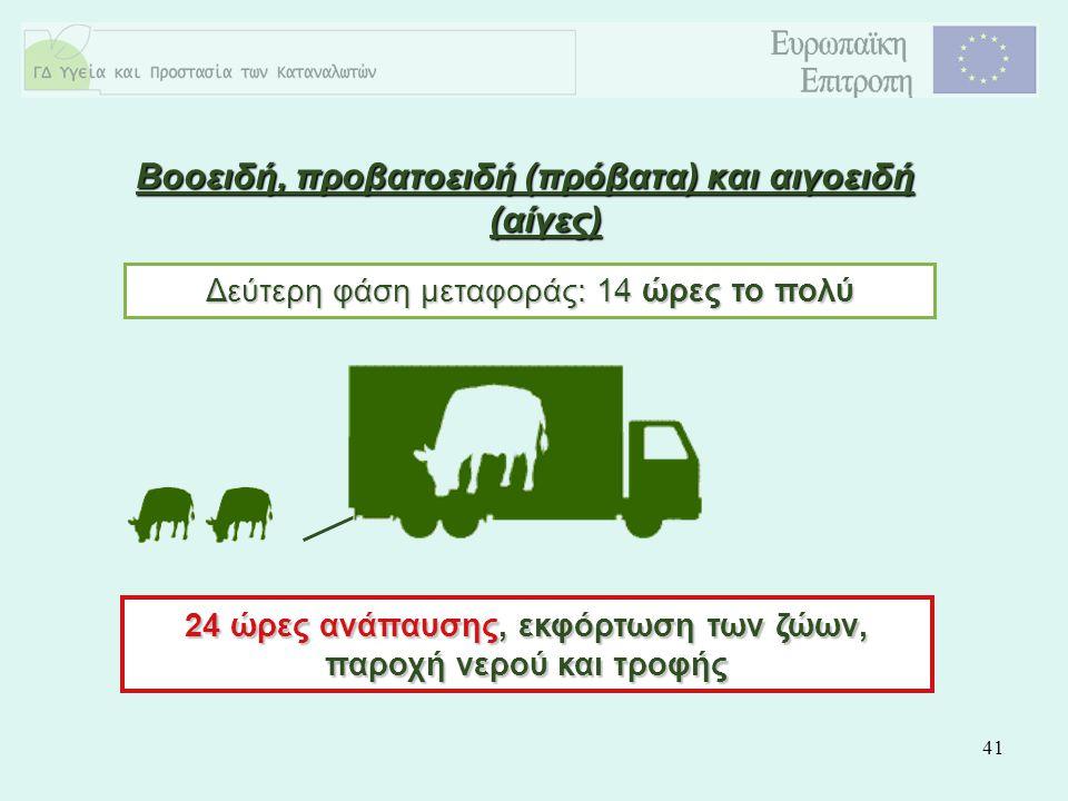 Βοοειδή, προβατοειδή (πρόβατα) και αιγοειδή (αίγες)