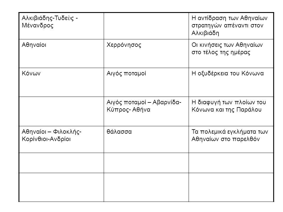 Αλκιβιάδης-Τυδεὺς -Μένανδρος