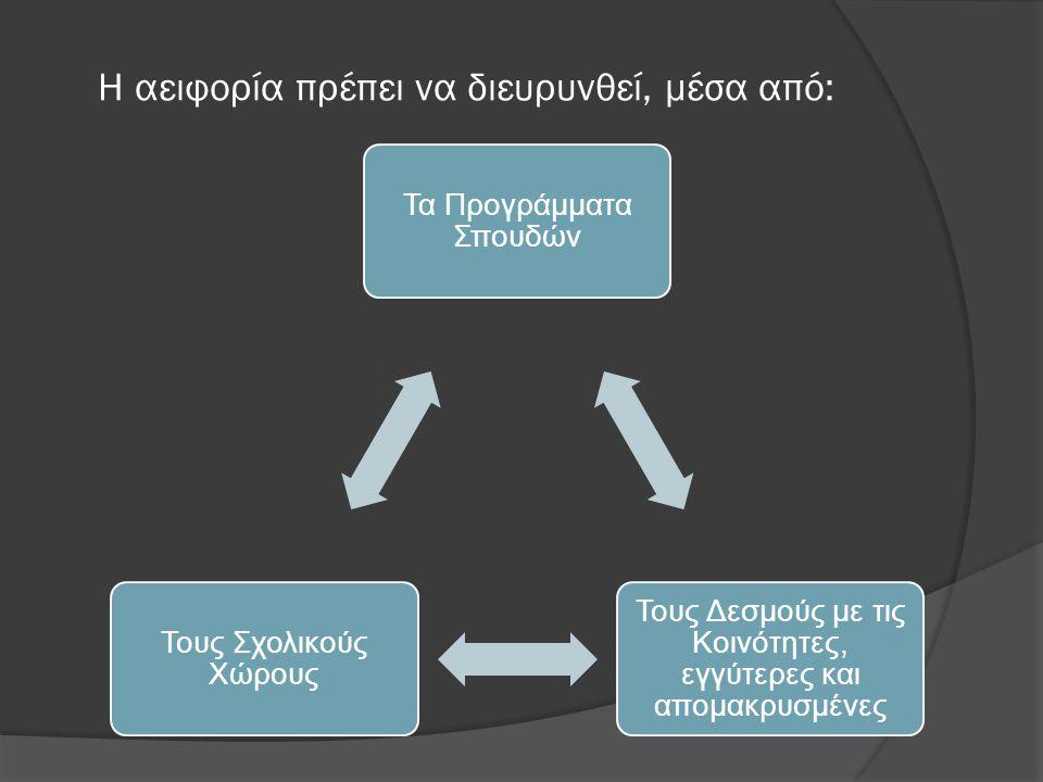Η αειφορία πρέπει να διευρυνθεί, μέσα από: