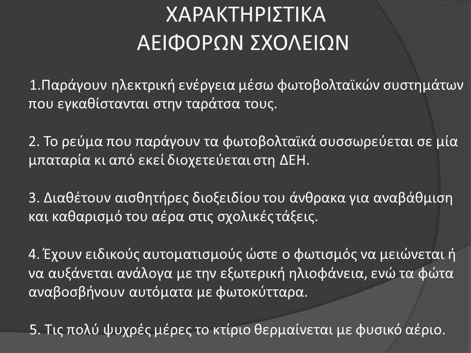 ΧΑΡΑΚΤΗΡΙΣΤΙΚΑ ΑΕΙΦΟΡΩΝ ΣΧΟΛΕΙΩΝ
