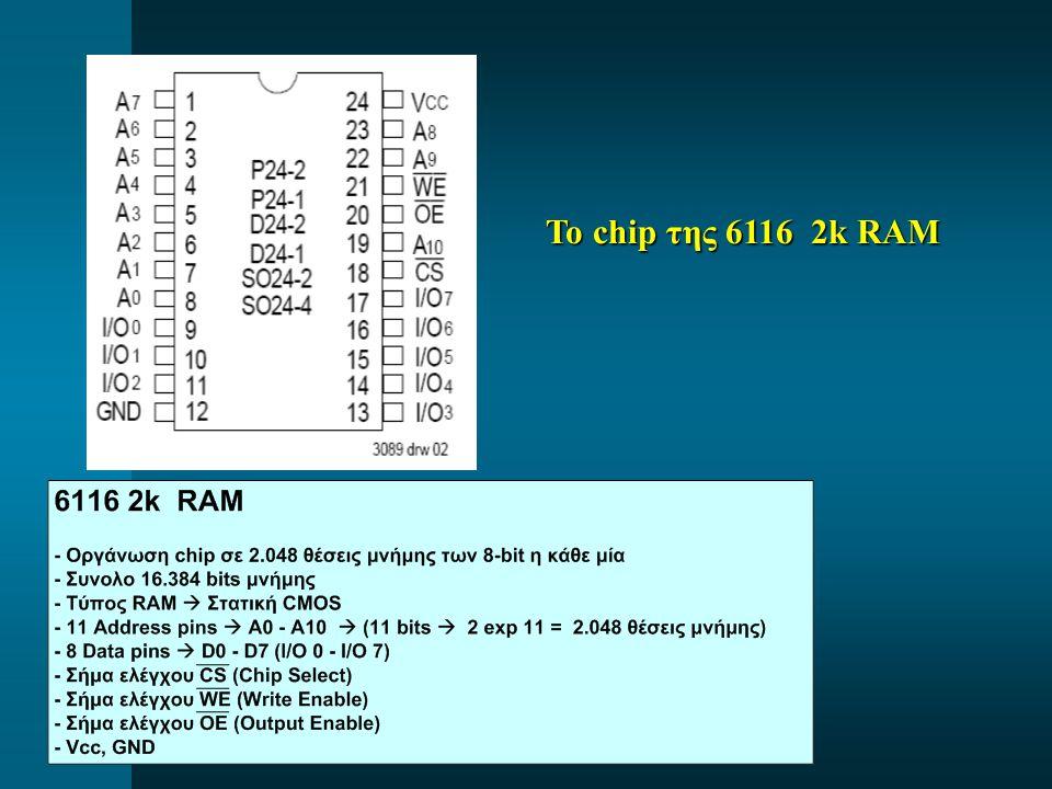 Το chip της 6116 2k RAM