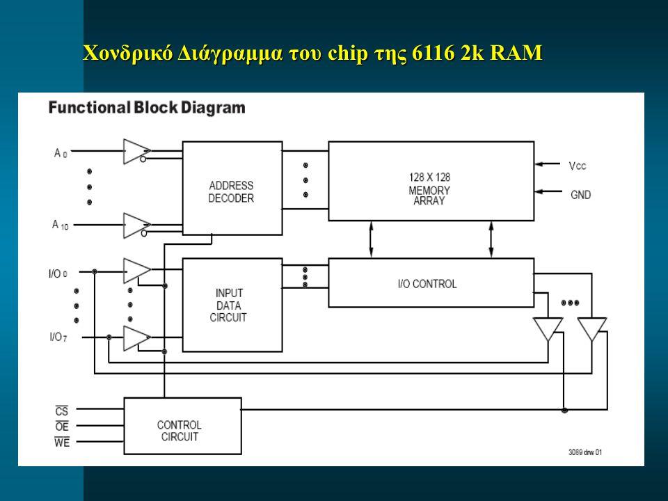 Χονδρικό Διάγραμμα του chip της 6116 2k RAM