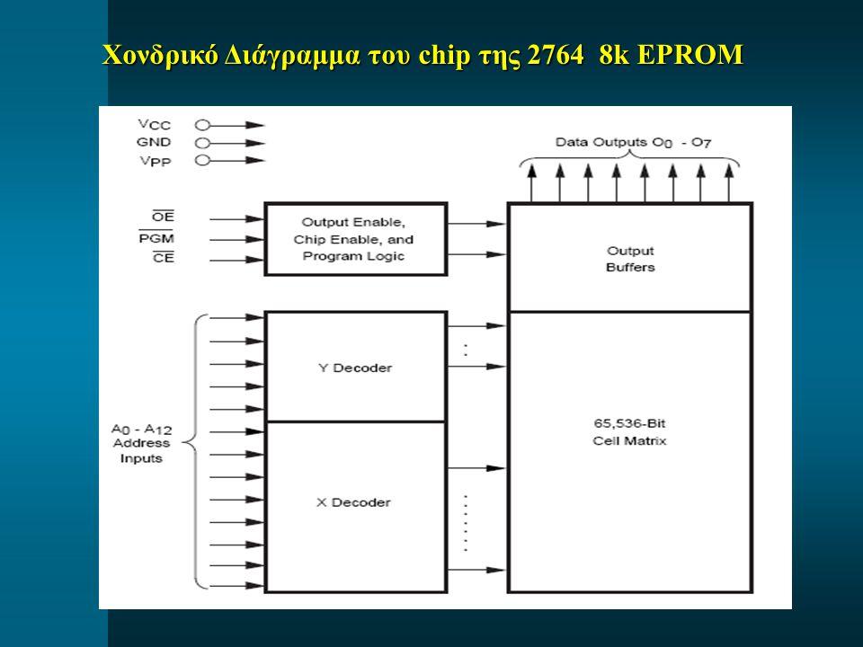 Χονδρικό Διάγραμμα του chip της 2764 8k EPROM