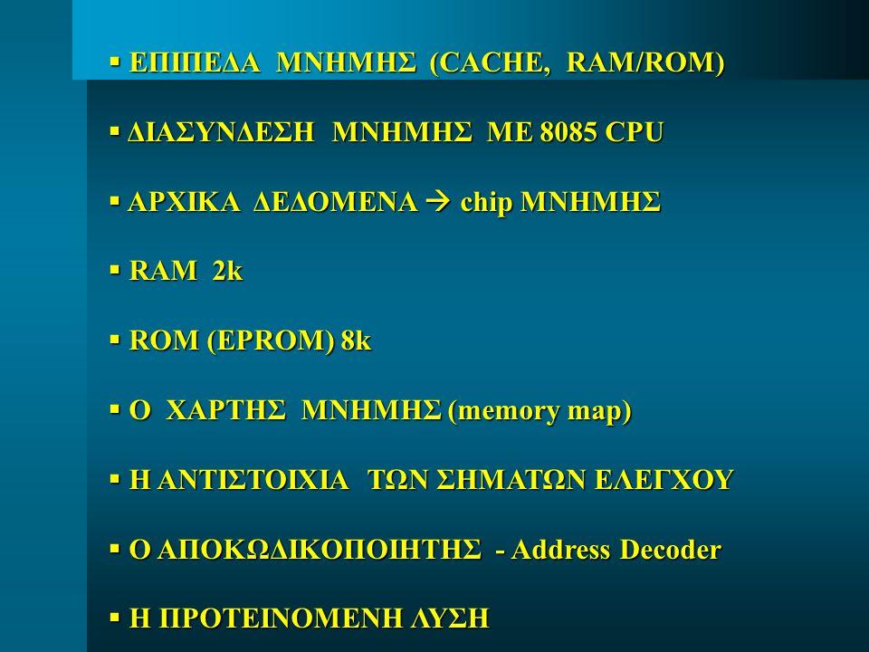 ΕΠΙΠΕΔΑ ΜΝΗΜΗΣ (CACHE, RAM/ROM)