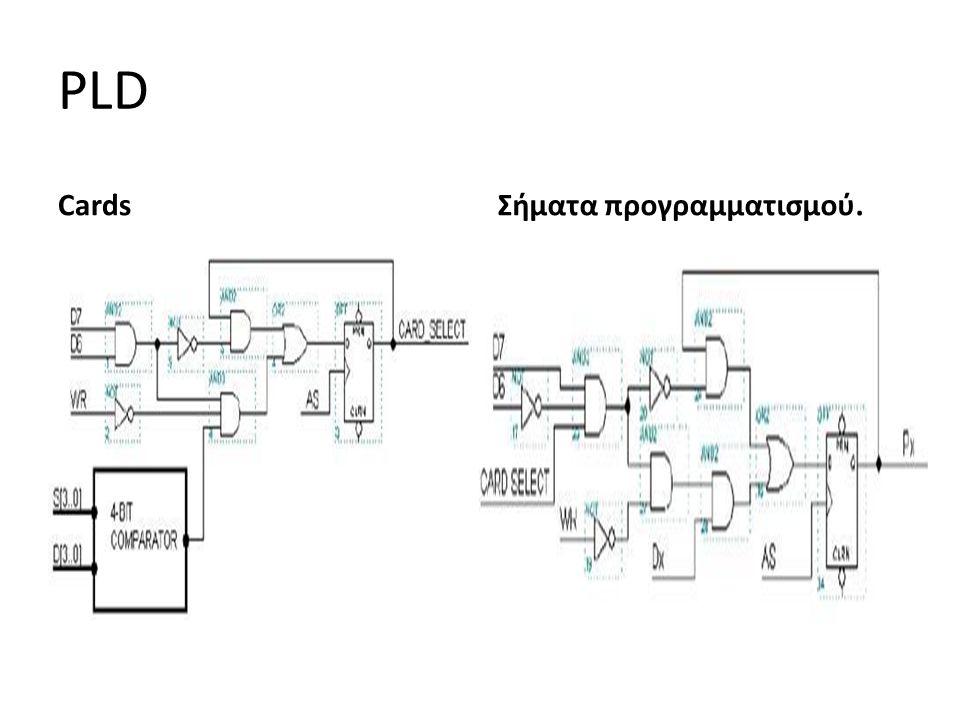 PLD Cards Σήματα προγραμματισμού.