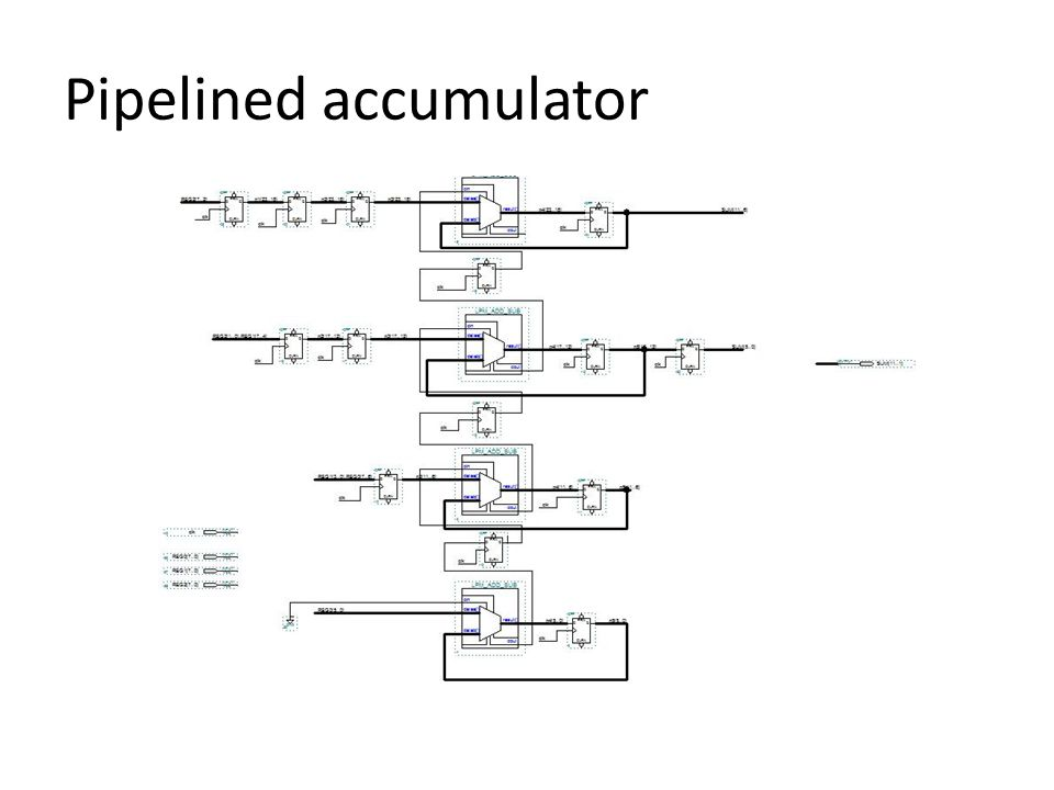 Pipelined accumulator