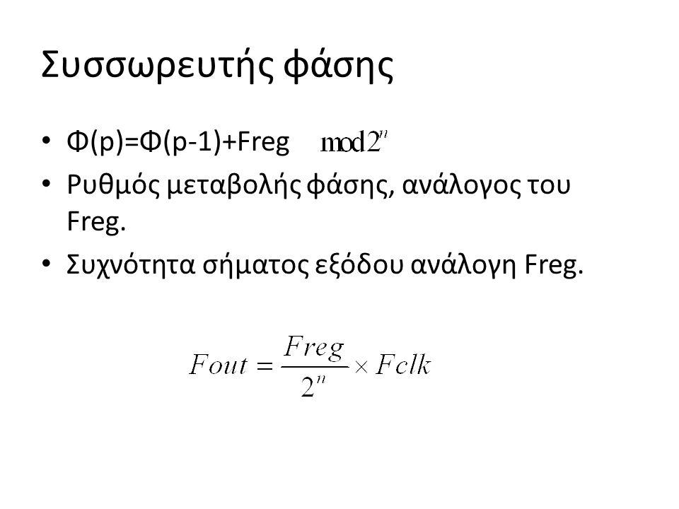 Συσσωρευτής φάσης Φ(p)=Φ(p-1)+Freg