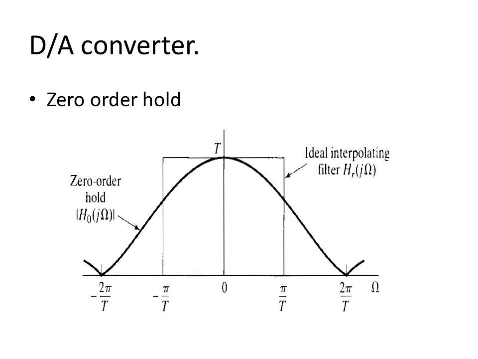 D/A converter. Zero order hold