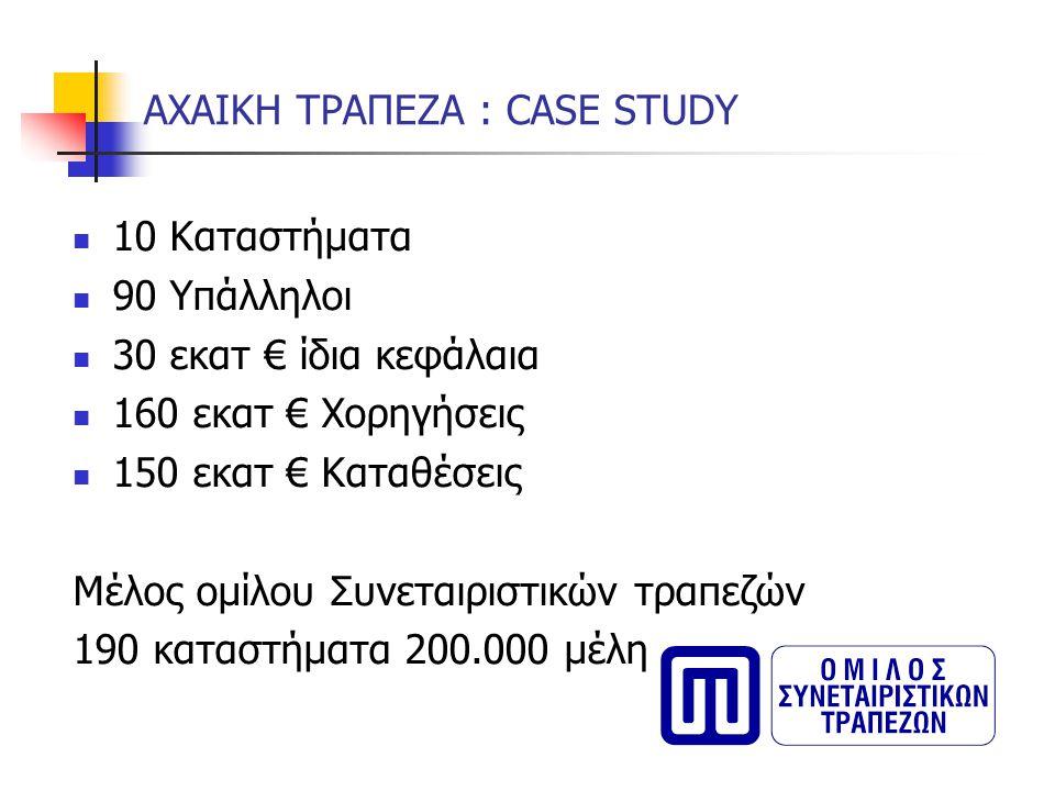 ΑΧΑΙΚΗ ΤΡΑΠΕΖΑ : CASE STUDY