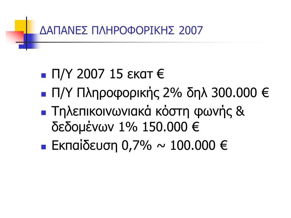 Π/Υ Πληροφορικής 2% δηλ 300.000 €