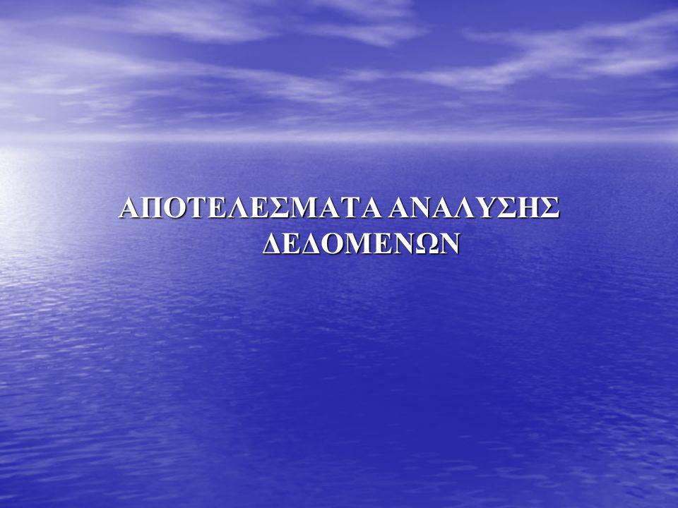 ΑΠΟΤΕΛΕΣΜΑΤΑ ΑΝΑΛΥΣΗΣ ΔΕΔΟΜΕΝΩΝ