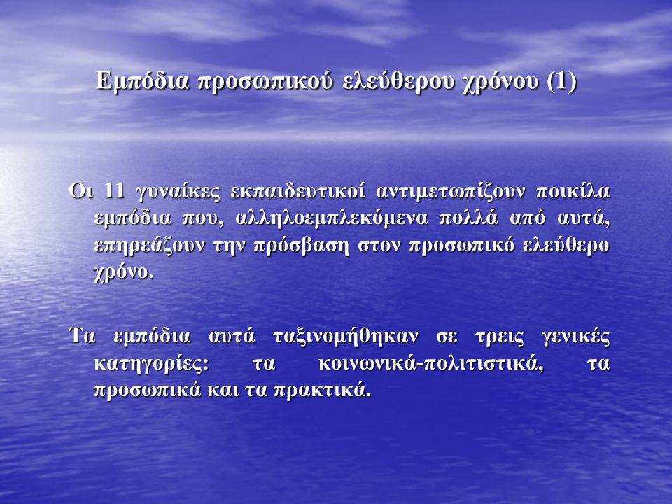 Εμπόδια προσωπικού ελεύθερου χρόνου (1)