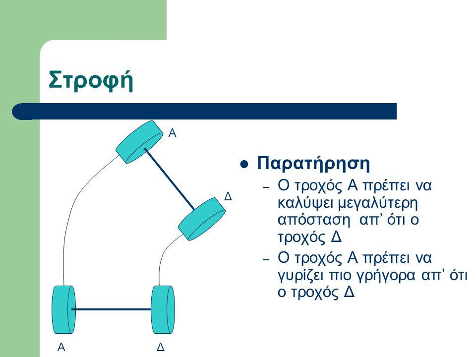 Στροφή A. Δ. Παρατήρηση. Ο τροχός Α πρέπει να καλύψει μεγαλύτερη απόσταση απ' ότι ο τροχός Δ.