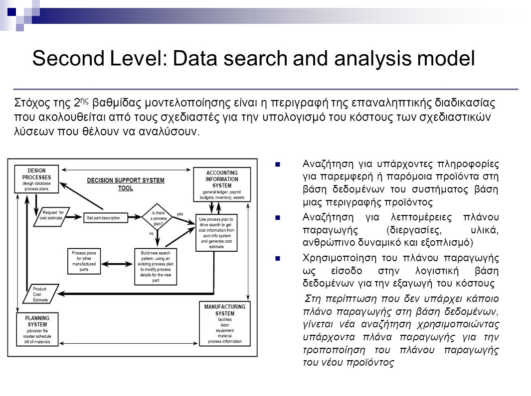 Second Level: Data search and analysis model