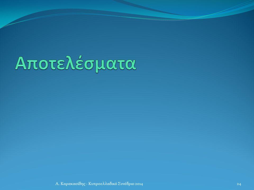 Αποτελέσματα Α. Καρακασίδης - Κυπροελλαδικό Συνέδριο 2014