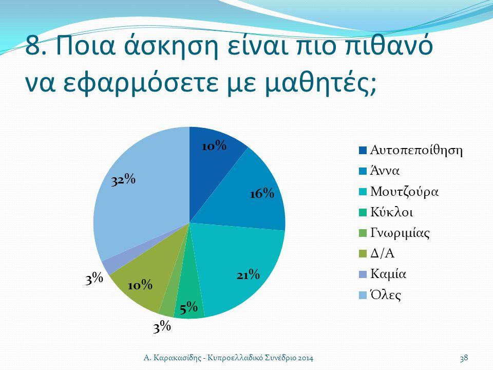 8. Ποια άσκηση είναι πιο πιθανό να εφαρμόσετε με μαθητές;