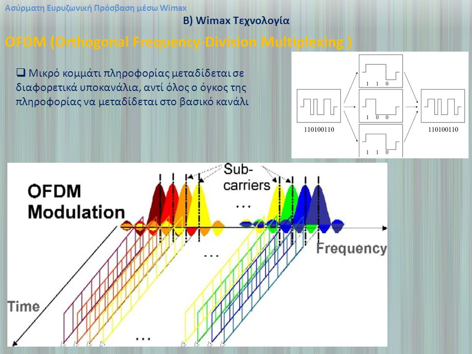 OFDM (Orthogonal Frequency-Division Multiplexing )