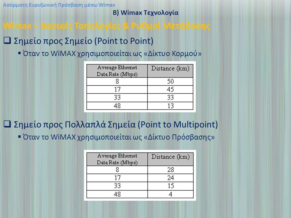 Wimax – Βασικές Τοπολογίες & Ρυθμοί Μετάδοσης