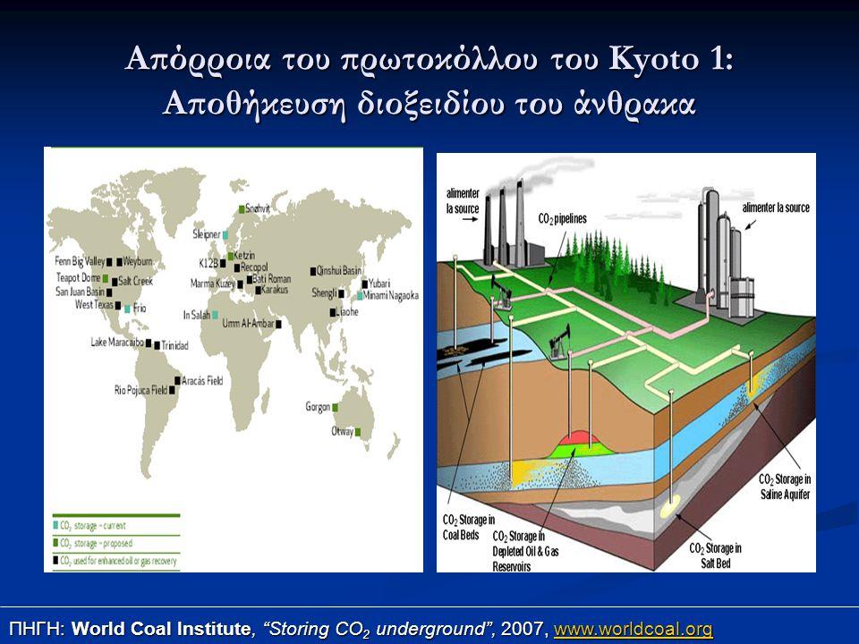 Απόρροια του πρωτοκόλλου του Kyoto 1: Αποθήκευση διοξειδίου του άνθρακα