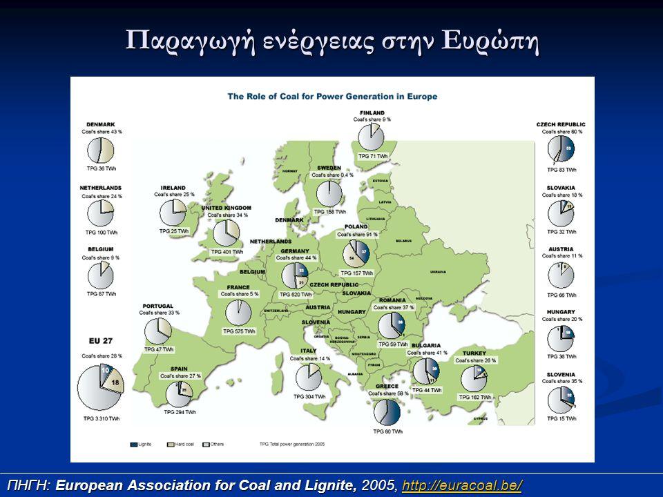 Παραγωγή ενέργειας στην Ευρώπη