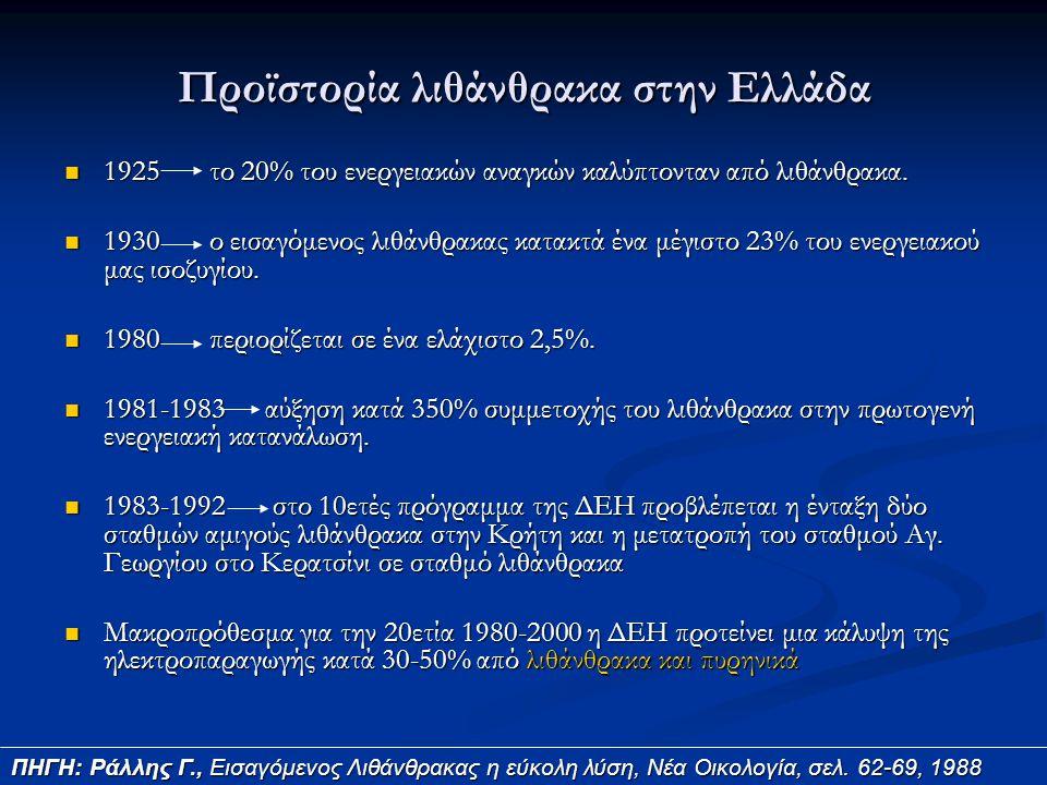 Προϊστορία λιθάνθρακα στην Ελλάδα