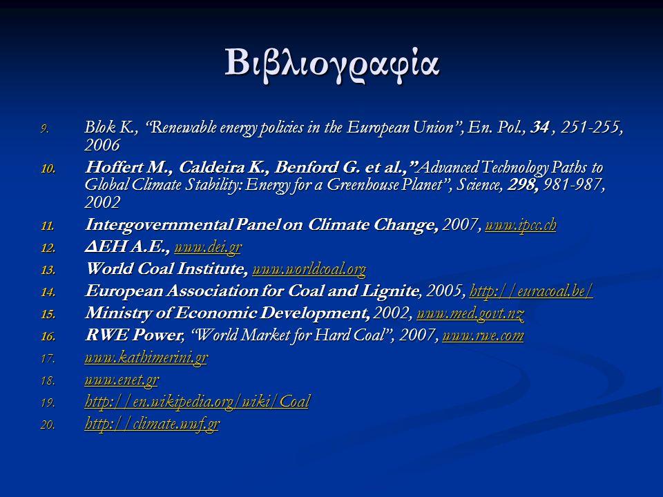 Βιβλιογραφία Blok K., Renewable energy policies in the European Union , En. Pol., 34 , 251-255, 2006.