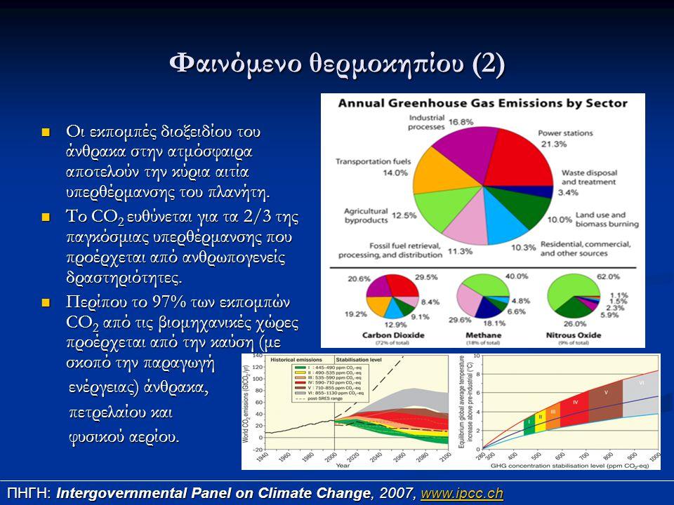 Φαινόμενο θερμοκηπίου (2)