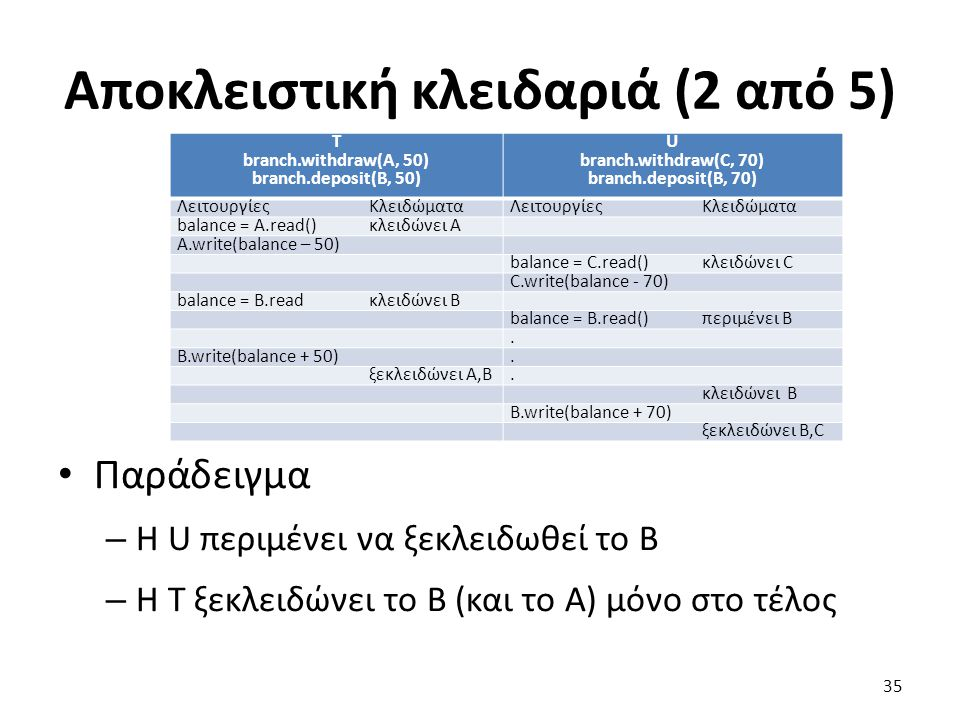 Αποκλειστική κλειδαριά (2 από 5)